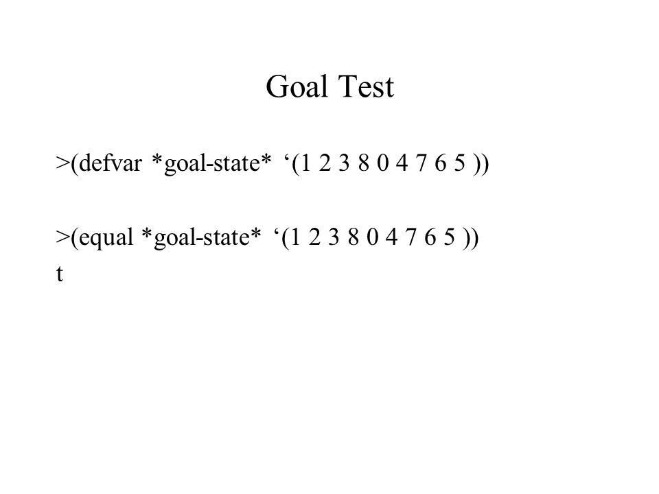 Goal Test >(defvar *goal-state* '(1 2 3 8 0 4 7 6 5 )) >(equal *goal-state* '(1 2 3 8 0 4 7 6 5 )) t