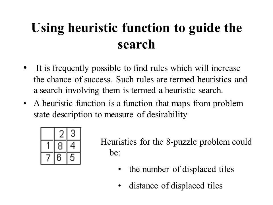 Using heuristic function to guide the search It is frequently possible to find rules which will increase the chance of success. Such rules are termed
