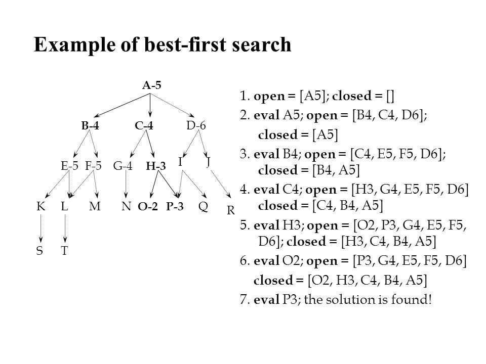 Example of best-first search B-4C-4 D-6 E-5F-5G-4 H-3 IJ LM O-2 N P-3 Q R T A-5 K S 1.