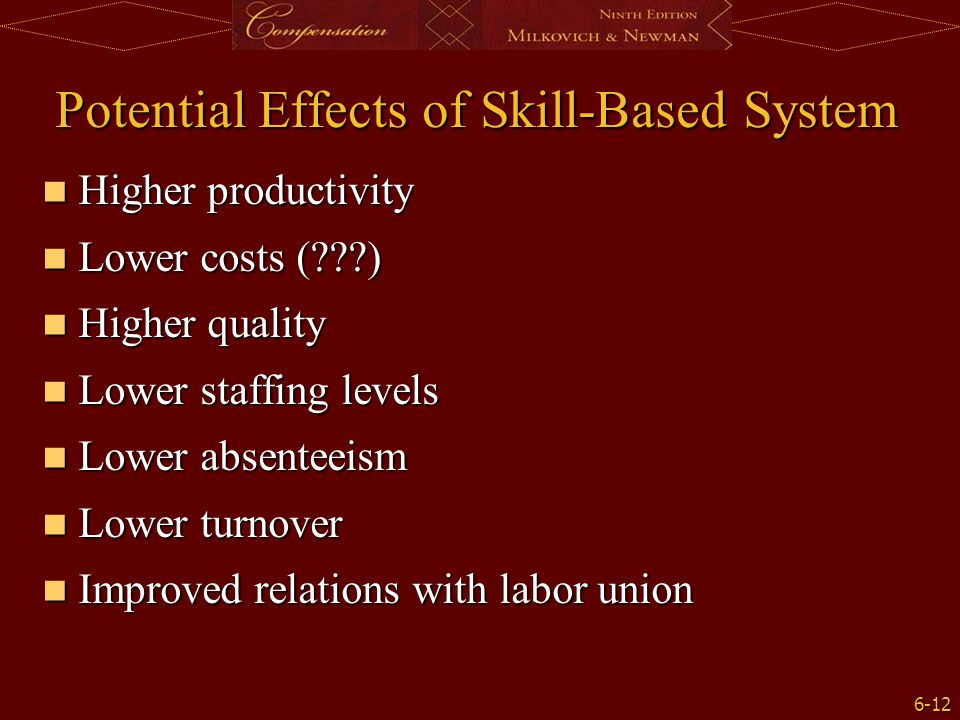 6-12 Potential Effects of Skill-Based System Higher productivity Higher productivity Lower costs (???) Lower costs (???) Higher quality Higher quality