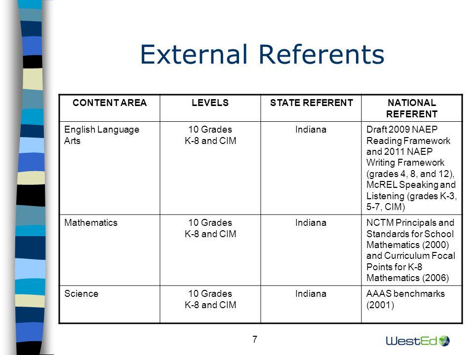 8 External Referents (continued) CONTENT AREALEVELSSTATE REFERENTNATIONAL REFERENT Social Sciences: Geography Benchmarks 1 (K-3), 2 (4-5), 3 (6-8), CIM WashingtonNAEP Geography Framework (2001) Social Sciences: History Benchmarks 1 (K-3), 2 (4-5), 3 (6-8), CIM WashingtonNAEP History Framework (2006) Social Sciences: Civics Benchmarks 1 (K-3), 2 (4-5), 3 (6-8), CIM WashingtonNAEP Civics Framework (2006) Social Sciences: Geography Benchmarks 1 (K-3), 2 (4-5), 3 (6-8), CIM WashingtonNAEP Economics Framework (2006)