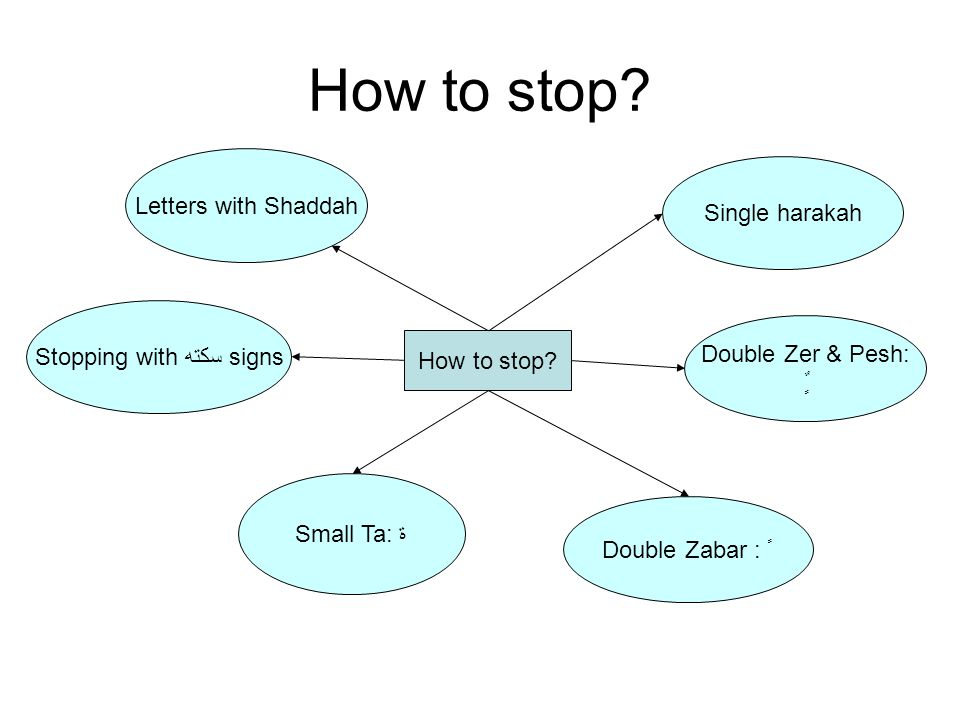 How to stop.