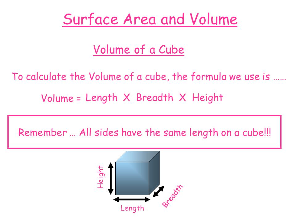 Surface Area and Volume Volume of a Cube To calculate the Volume of a cube, the formula we use is …… Volume = LengthX BreadthX Height Length Breadth Height Remember … All sides have the same length on a cube!!!