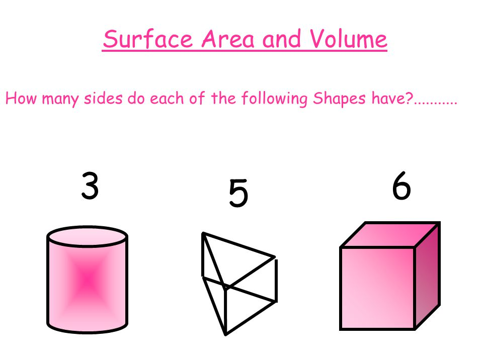 Surface Area and Volume How many sides do each of the following Shapes have ........... 3 5 6