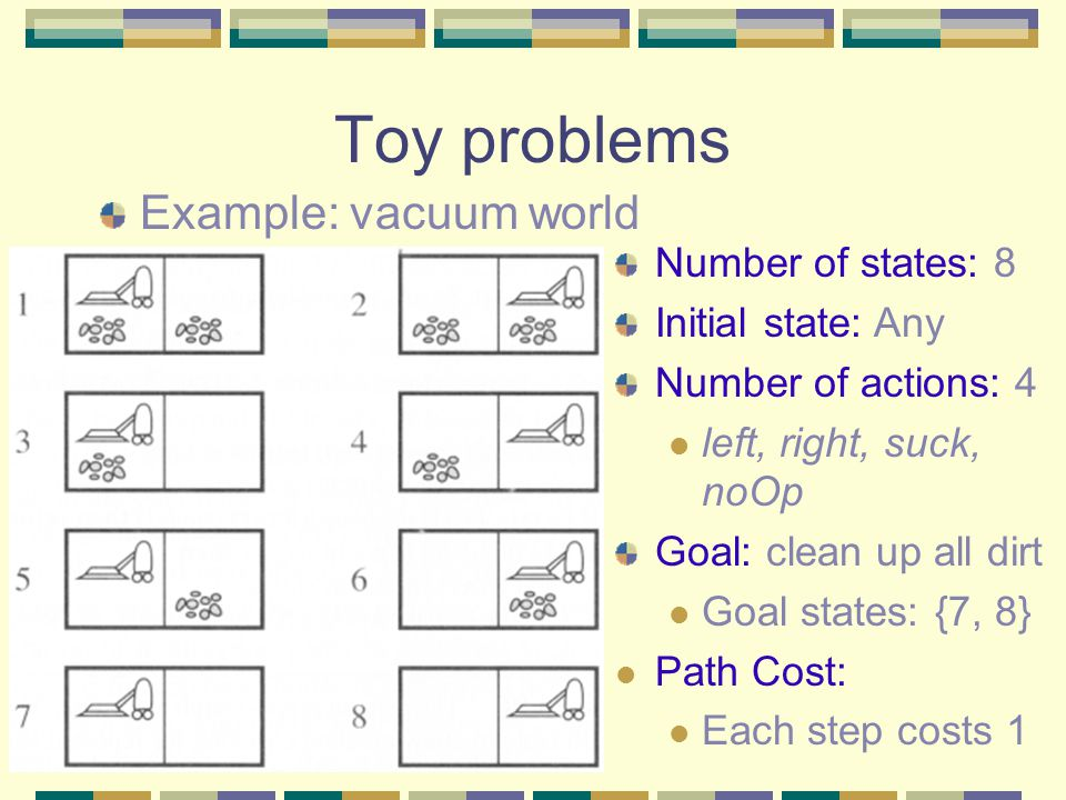 Toy problems Example: vacuum world Number of states: 8 Initial state: Any Number of actions: 4 left, right, suck, noOp Goal: clean up all dirt Goal states: {7, 8} Path Cost: Each step costs 1