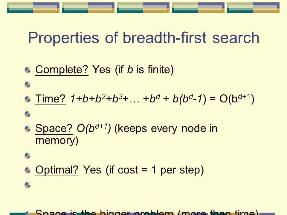 Properties of breadth-first search Complete. Yes (if b is finite) Time.