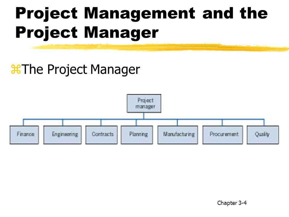 Project Management and the Project Manager zThe Project Manager Chapter 3-4