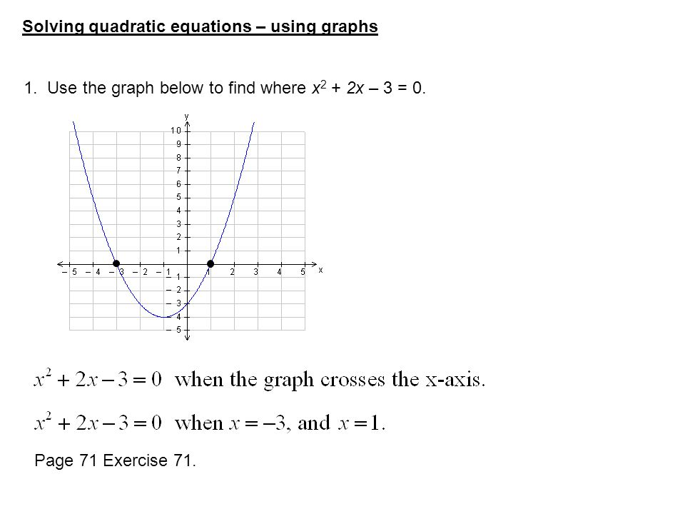 Solving quadratic equations – using graphs 1. Use the graph below to find where x 2 + 2x – 3 = 0.