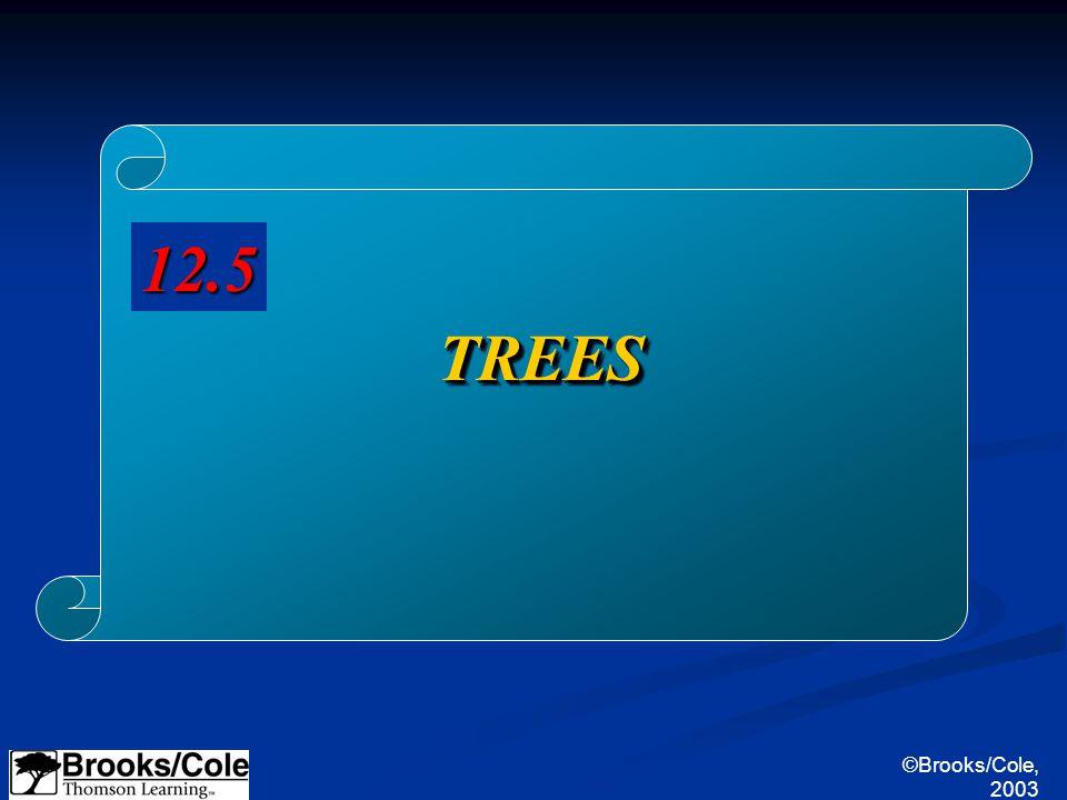 ©Brooks/Cole, 2003 TREESTREES 12.5