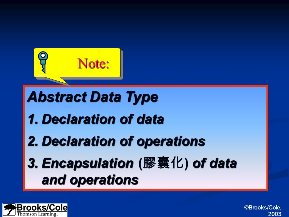 ©Brooks/Cole, 2003 Abstract Data Type 1.Declaration of data 2.Declaration of operations 3.Encapsulation of data and operations 3.Encapsulation ( 膠囊化 ) of data and operations Note: