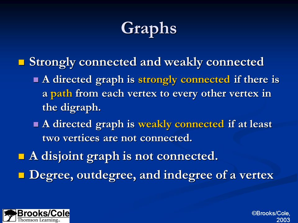 ©Brooks/Cole, 2003 Graphs Strongly connected and weakly connected Strongly connected and weakly connected A directed graph is strongly connected if there is a path from each vertex to every other vertex in the digraph.