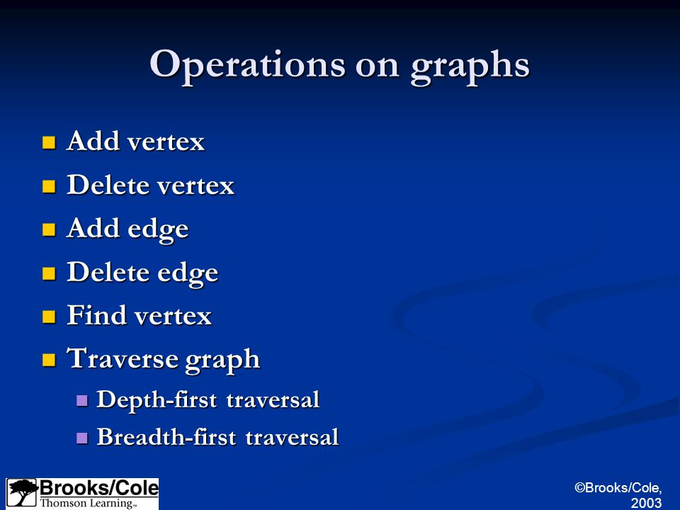©Brooks/Cole, 2003 Operations on graphs Add vertex Add vertex Delete vertex Delete vertex Add edge Add edge Delete edge Delete edge Find vertex Find vertex Traverse graph Traverse graph Depth-first traversal Depth-first traversal Breadth-first traversal Breadth-first traversal