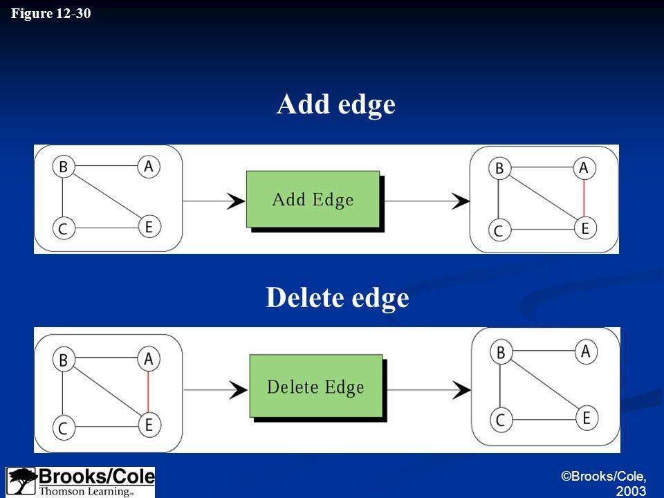 ©Brooks/Cole, 2003 Figure 12-30 Add edge Delete edge