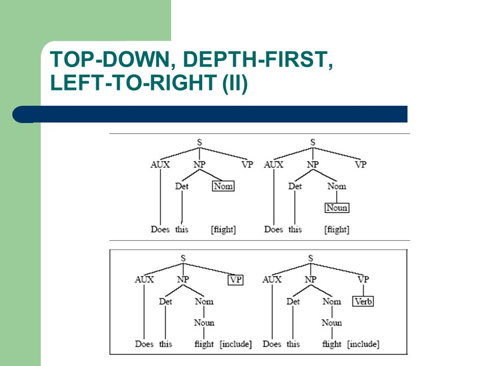 TOP-DOWN, DEPTH-FIRST, LEFT-TO-RIGHT (II)