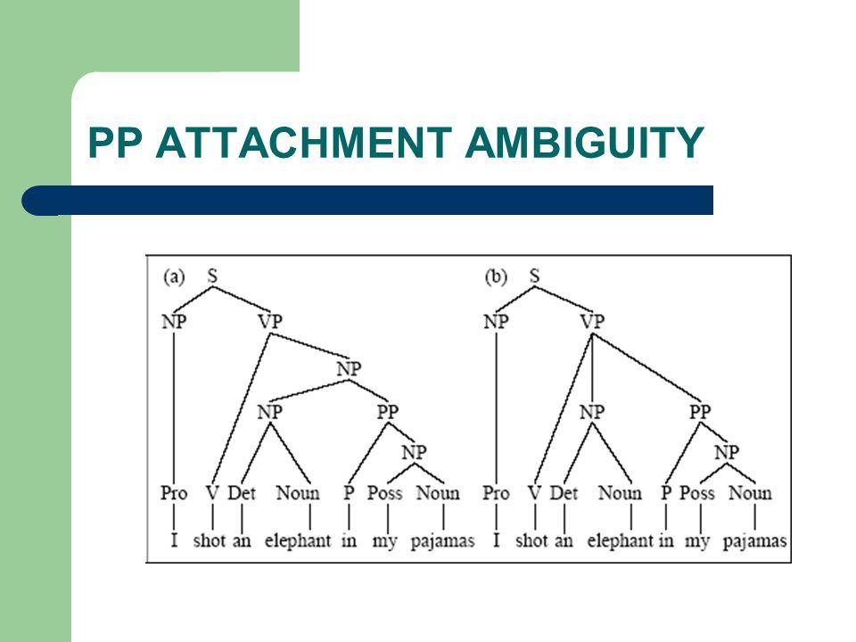 PP ATTACHMENT AMBIGUITY