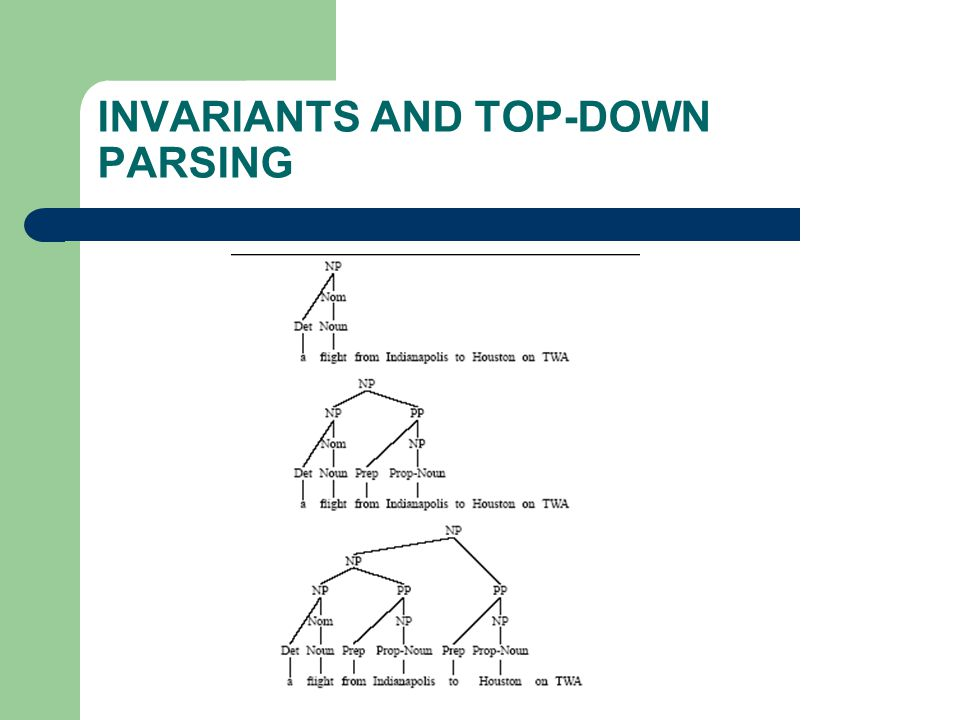 INVARIANTS AND TOP-DOWN PARSING