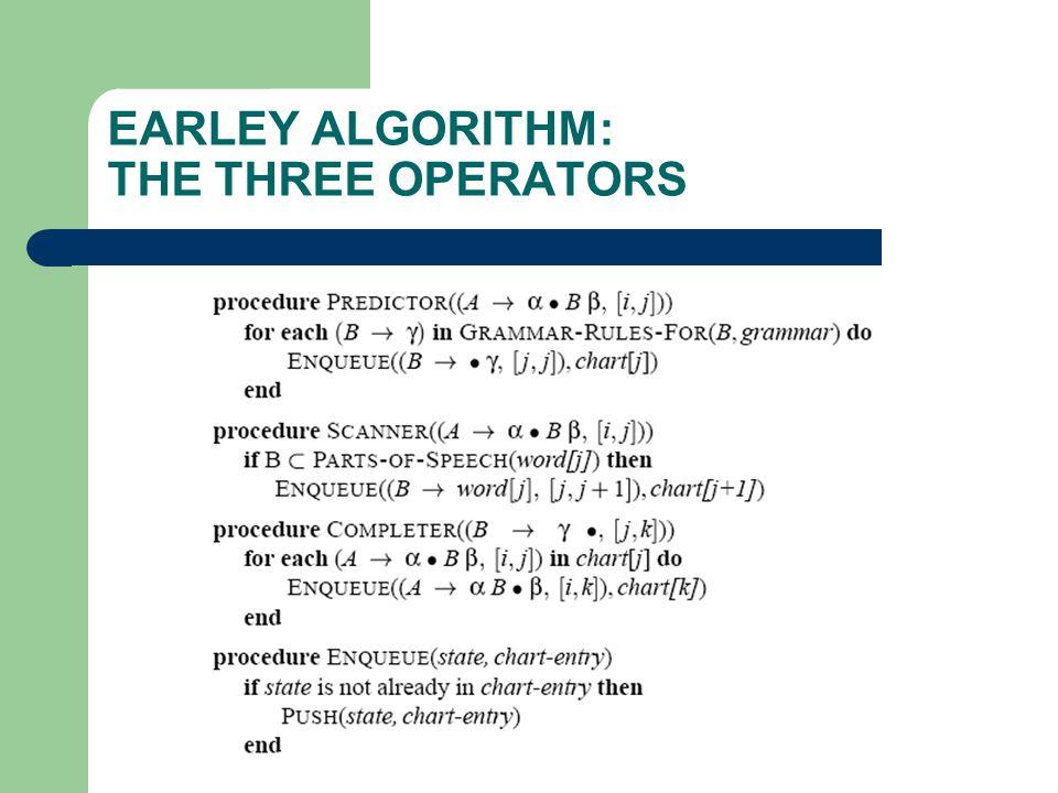 EARLEY ALGORITHM: THE THREE OPERATORS