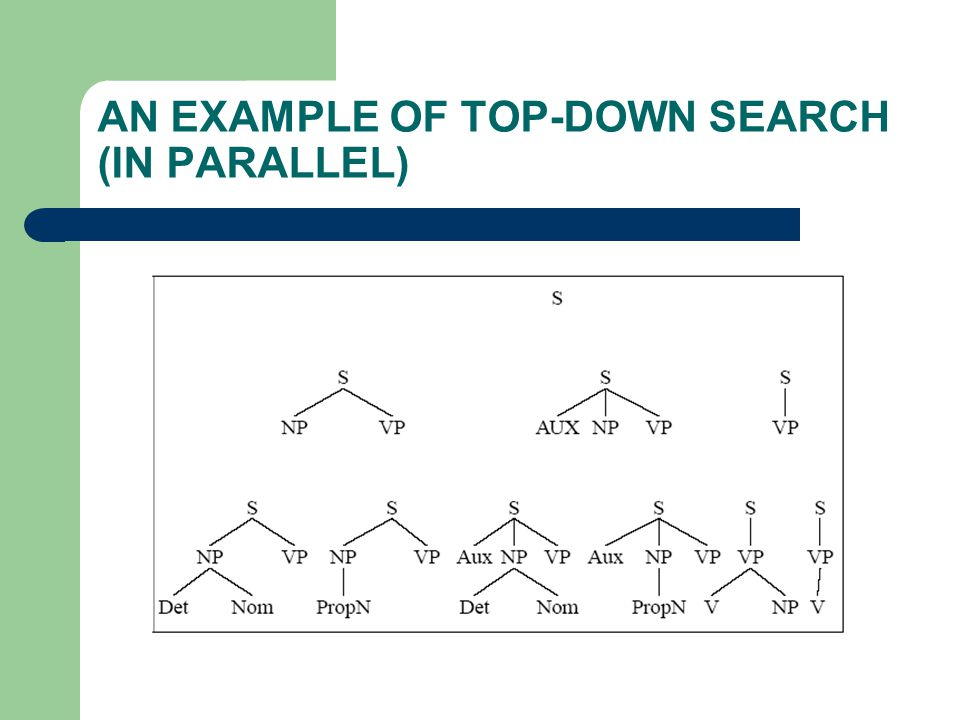 AN EXAMPLE OF TOP-DOWN SEARCH (IN PARALLEL)