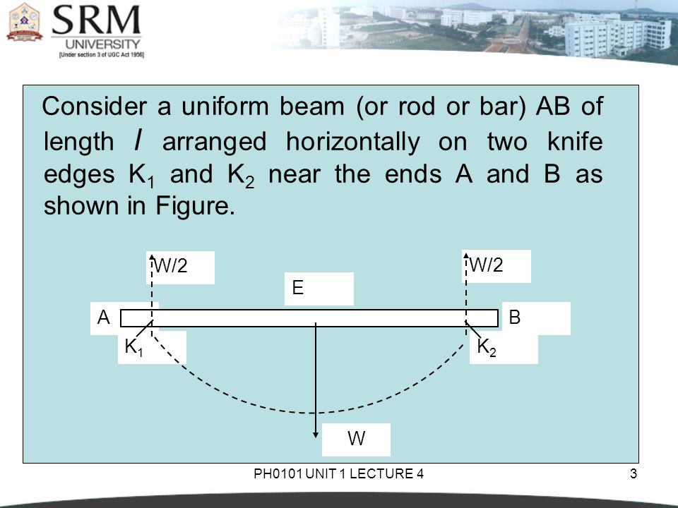 PH0101 UNIT 1 LECTURE 43 Consider a uniform beam (or rod or bar) AB of length l arranged horizontally on two knife edges K 1 and K 2 near the ends A a