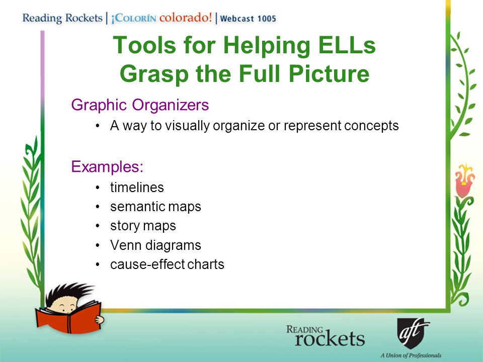 Tools for Helping ELLs Grasp the Full Picture Graphic Organizers A way to visually organize or represent concepts Examples: timelines semantic maps story maps Venn diagrams cause-effect charts
