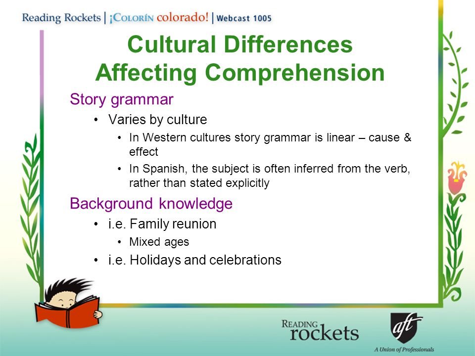 Cultural Differences Affecting Comprehension Story grammar Varies by culture In Western cultures story grammar is linear – cause & effect In Spanish, the subject is often inferred from the verb, rather than stated explicitly Background knowledge i.e.