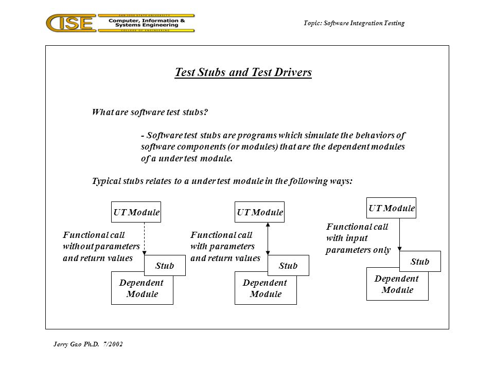 Topic: Software Integration Testing Jerry Gao Ph.D.7/2002 Test Stubs and Test Drivers What are software test stubs.