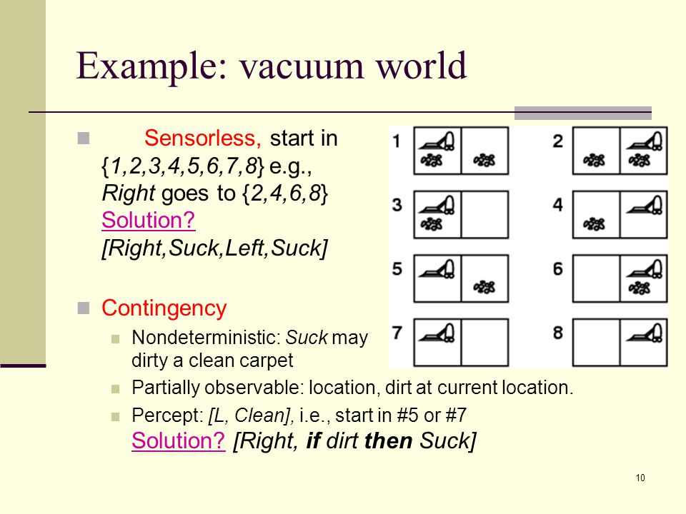 10 Example: vacuum world Sensorless, start in {1,2,3,4,5,6,7,8} e.g., Right goes to {2,4,6,8} Solution.
