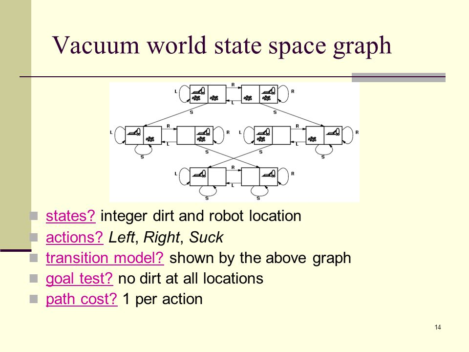 14 Vacuum world state space graph states. integer dirt and robot location actions.