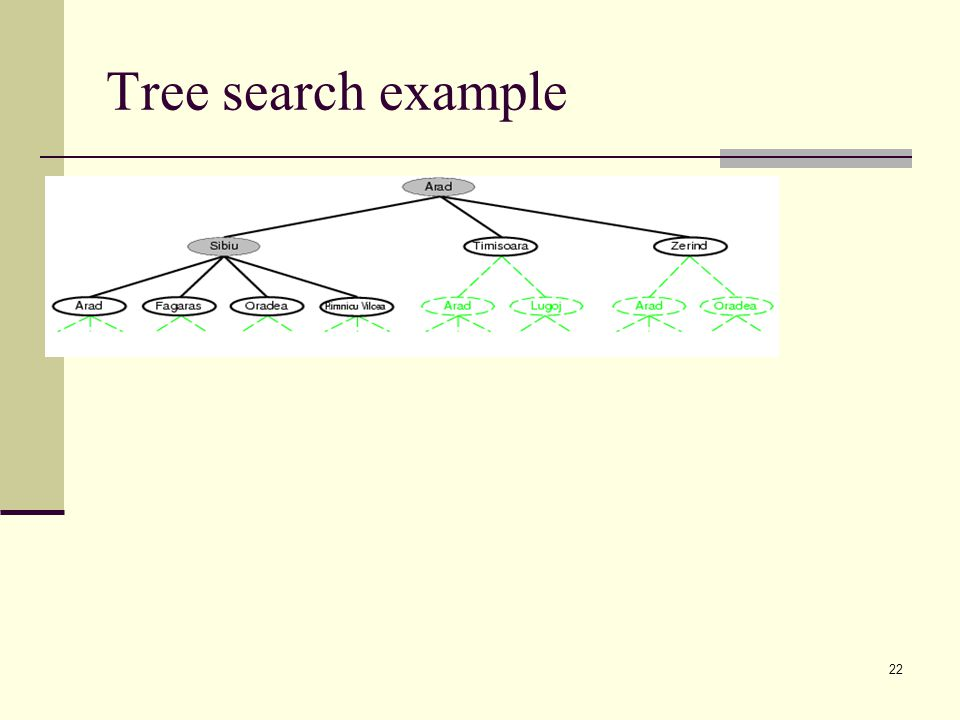 22 Tree search example