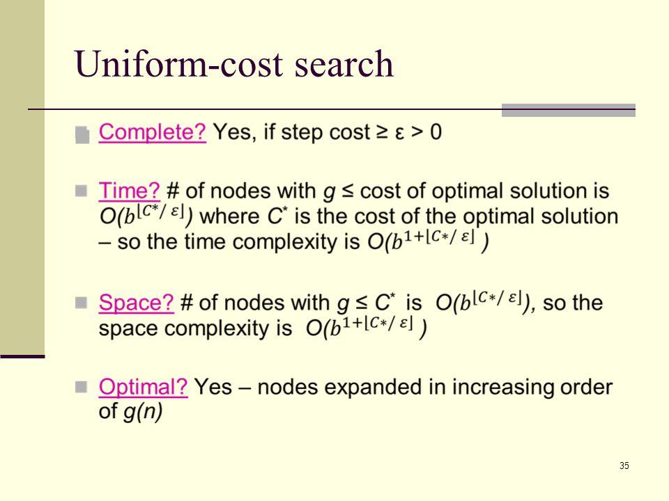 35 Uniform-cost search