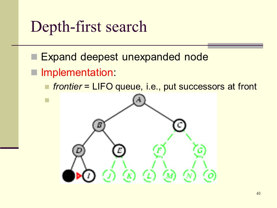 40 Depth-first search Expand deepest unexpanded node Implementation: frontier = LIFO queue, i.e., put successors at front