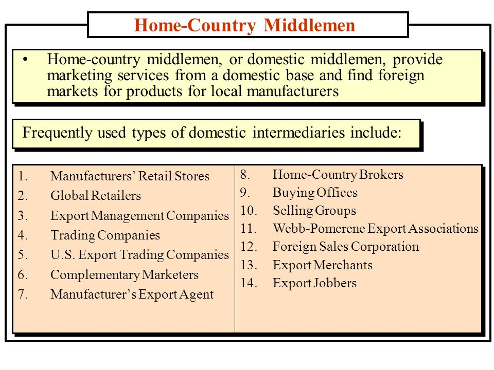 Home-Country Middlemen 1.Manufacturers' Retail Stores 2.Global Retailers 3.Export Management Companies 4.Trading Companies 5.U.S.