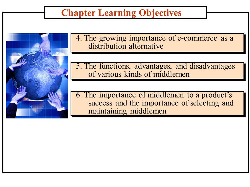 Chapter Learning Objectives 4.