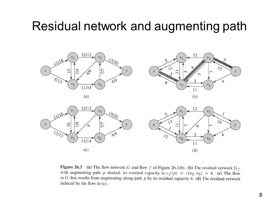 8 Residual network and augmenting path