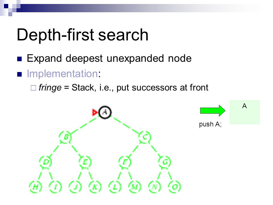 Depth-first search Expand deepest unexpanded node Implementation:  fringe = Stack, i.e., put successors at front A push A;