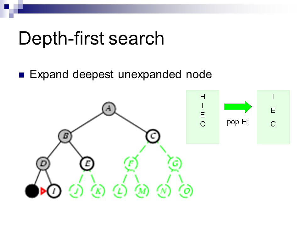Depth-first search Expand deepest unexpanded node IECIEC pop H; HIECHIEC