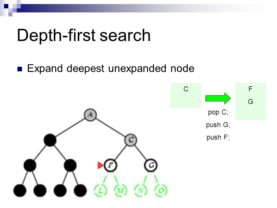 Depth-first search Expand deepest unexpanded node FGFG pop C; push G; push F; C