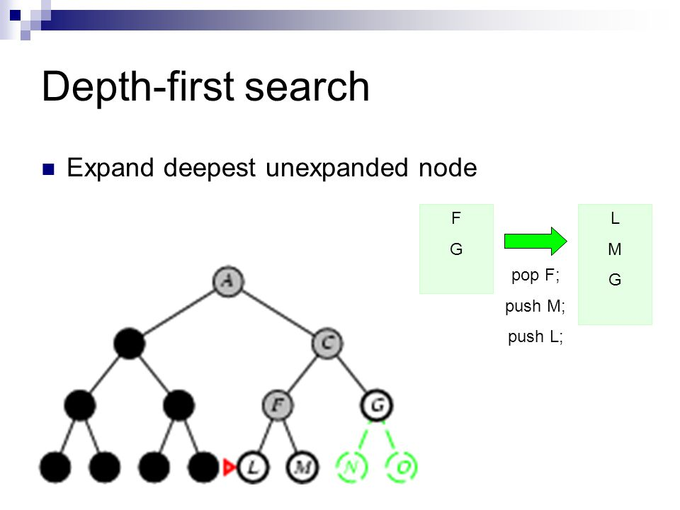 Depth-first search Expand deepest unexpanded node LMGLMG pop F; push M; push L; FGFG