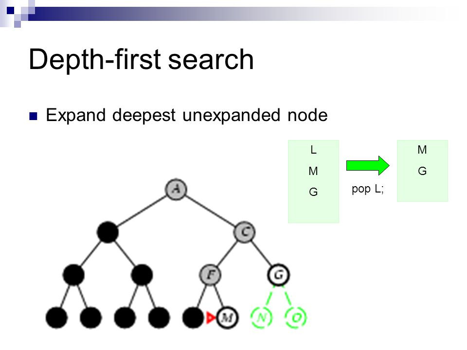 Depth-first search Expand deepest unexpanded node MGMG pop L; LMGLMG
