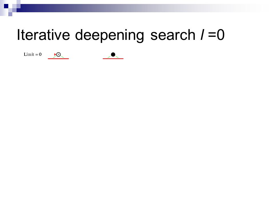 Iterative deepening search l =0