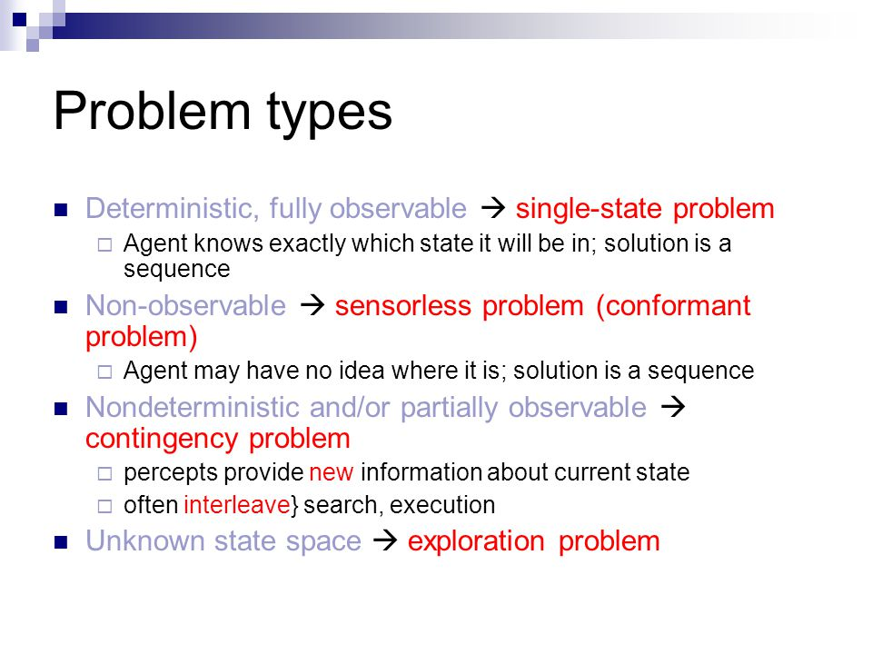 Problem types Deterministic, fully observable  single-state problem  Agent knows exactly which state it will be in; solution is a sequence Non-obser