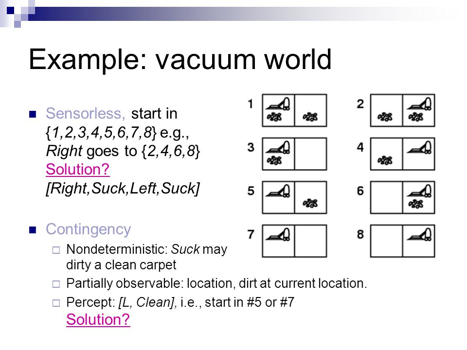 Example: vacuum world Sensorless, start in {1,2,3,4,5,6,7,8} e.g., Right goes to {2,4,6,8} Solution? [Right,Suck,Left,Suck] Contingency  Nondetermini