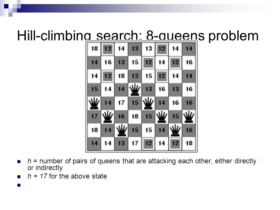 Hill-climbing search: 8-queens problem h = number of pairs of queens that are attacking each other, either directly or indirectly h = 17 for the above