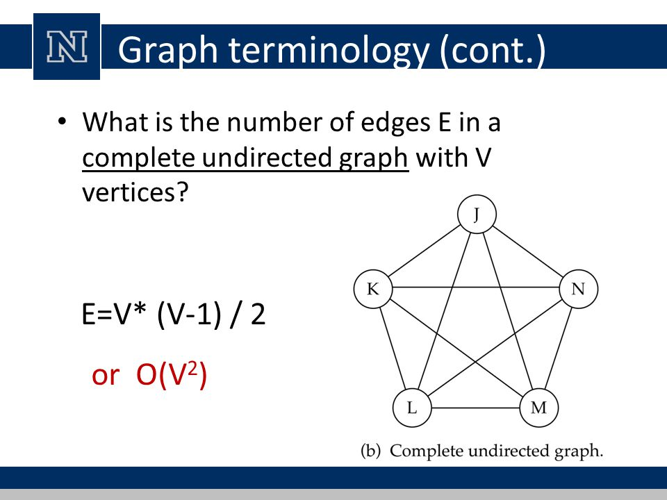 What is the number of edges E in a complete undirected graph with V vertices.