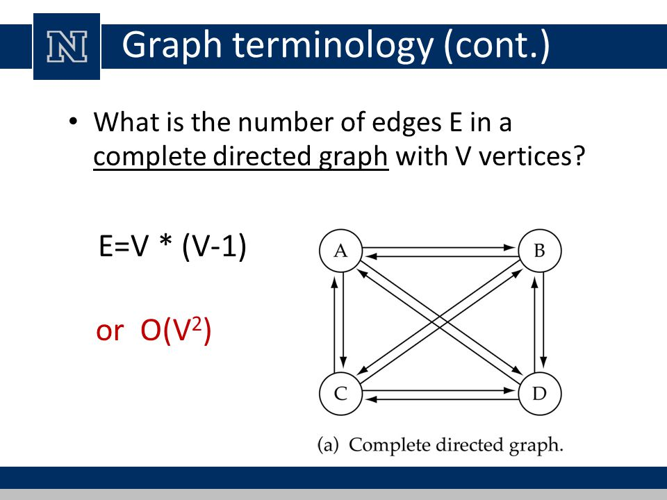 What is the number of edges E in a complete directed graph with V vertices.