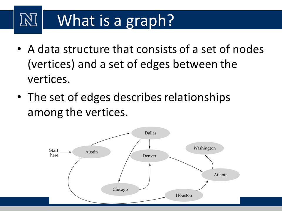 What is a graph.