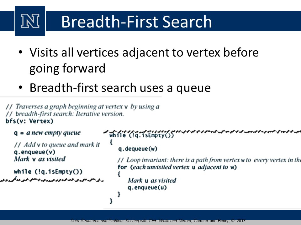 Breadth-First Search Visits all vertices adjacent to vertex before going forward Breadth-first search uses a queue Data Structures and Problem Solving with C++: Walls and Mirrors, Carrano and Henry, © 2013