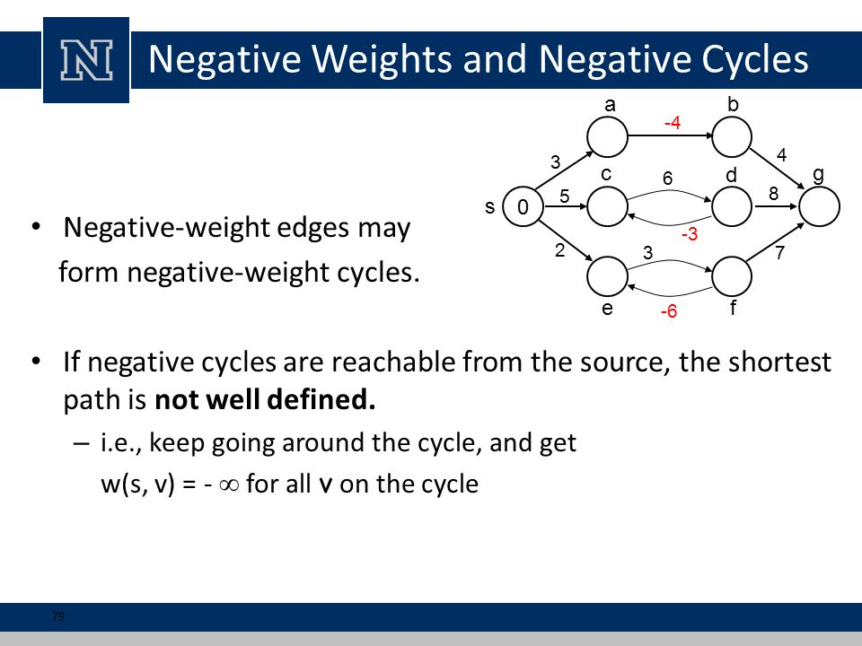 Negative Weights and Negative Cycles Negative-weight edges may form negative-weight cycles.