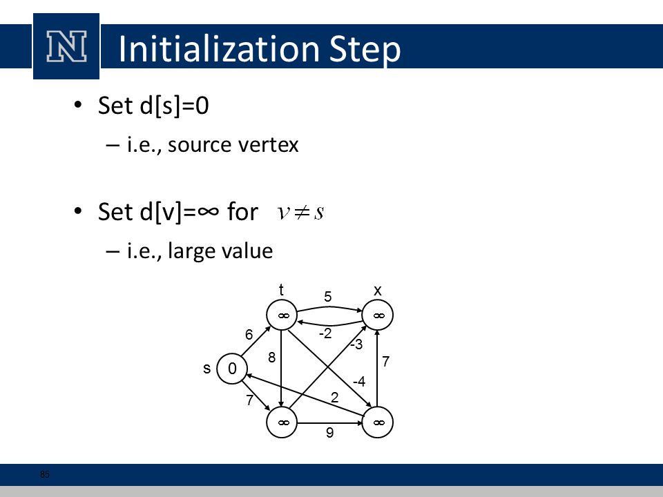 0   6 5 7 7 9 s tx 8 -3 2 -4 -2 Initialization Step Set d[s]=0 – i.e., source vertex Set d[v]=∞ for – i.e., large value 85