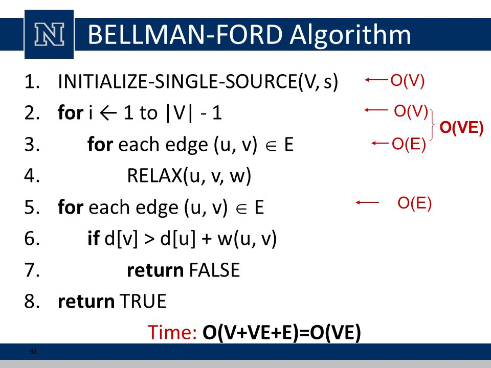 BELLMAN-FORD Algorithm 1. INITIALIZE-SINGLE-SOURCE(V, s) 2.